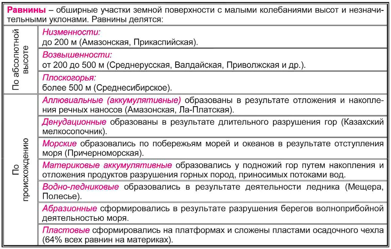 Кредит на машину в иркутске
