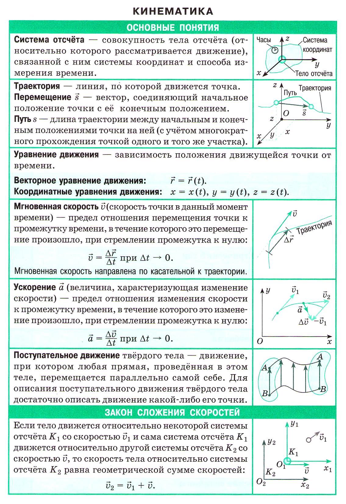 кинематика-1