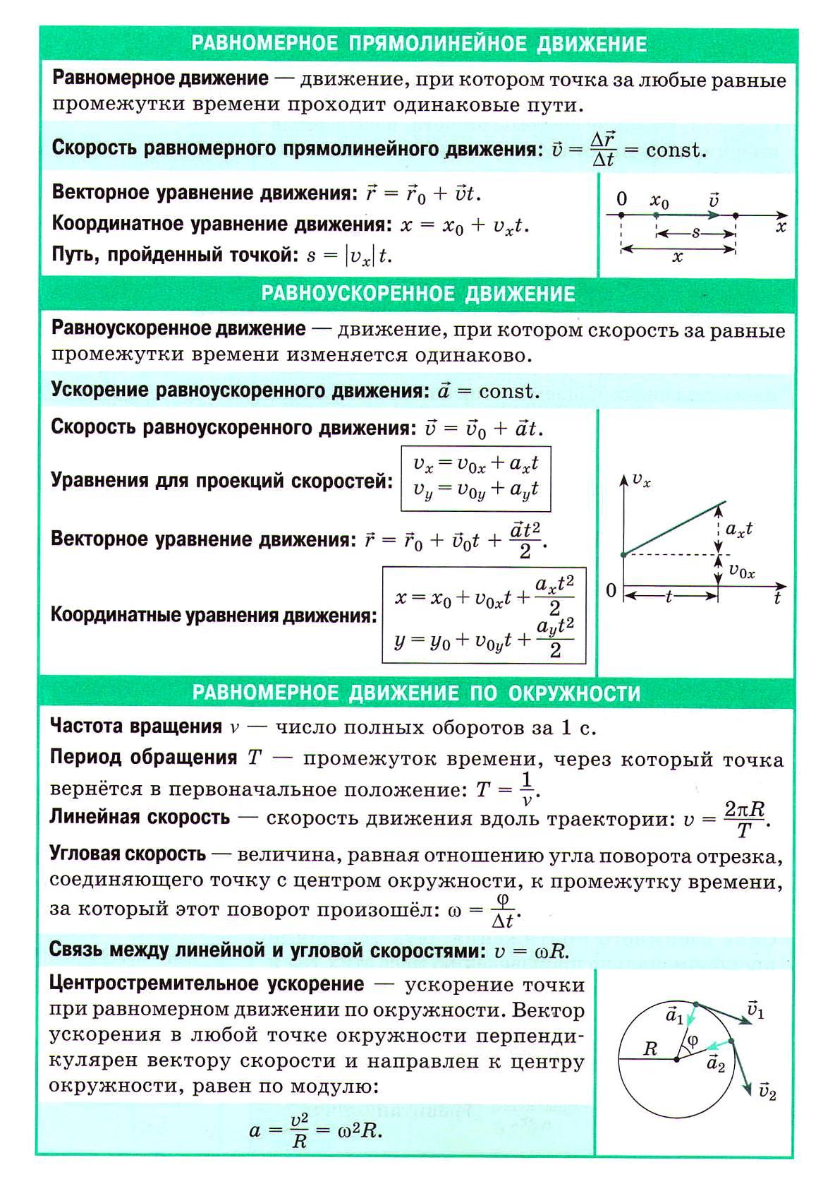 кинематика-2