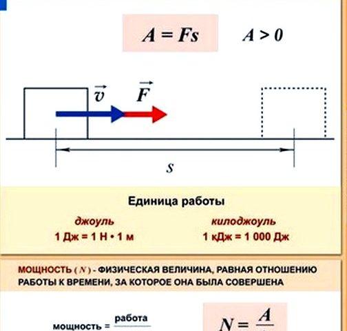 механическая работа и энергия