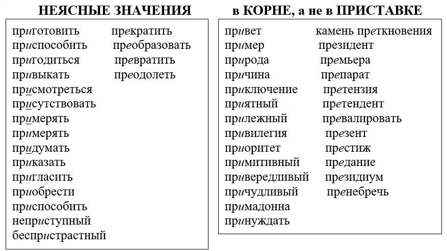 Правила звонков в россию