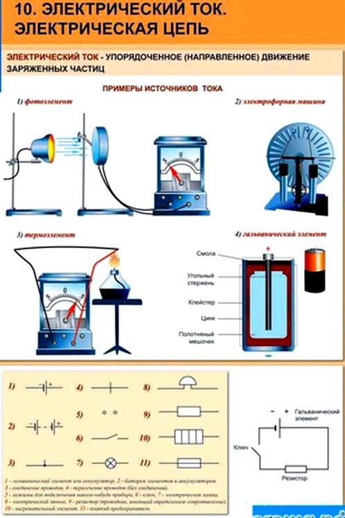 Электронно-ионная теория
