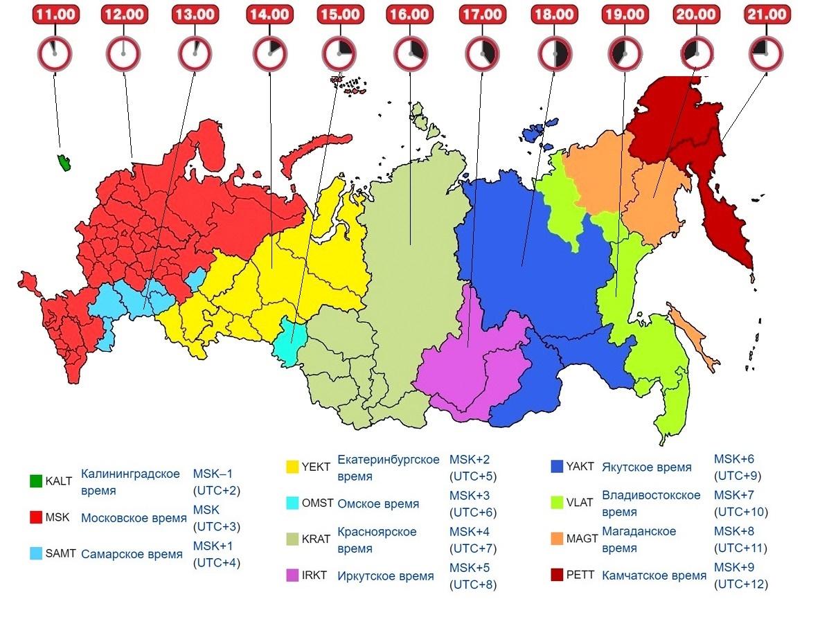 Часовые пояса России(2018)