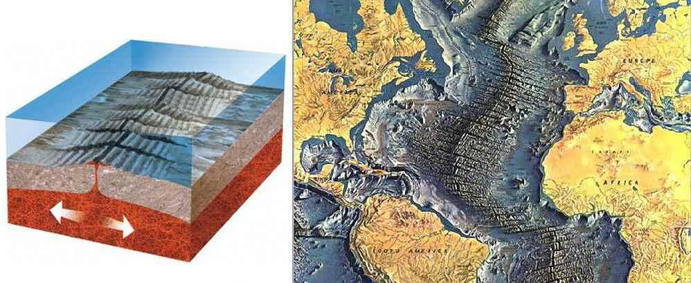 Срединно-океанические хребты