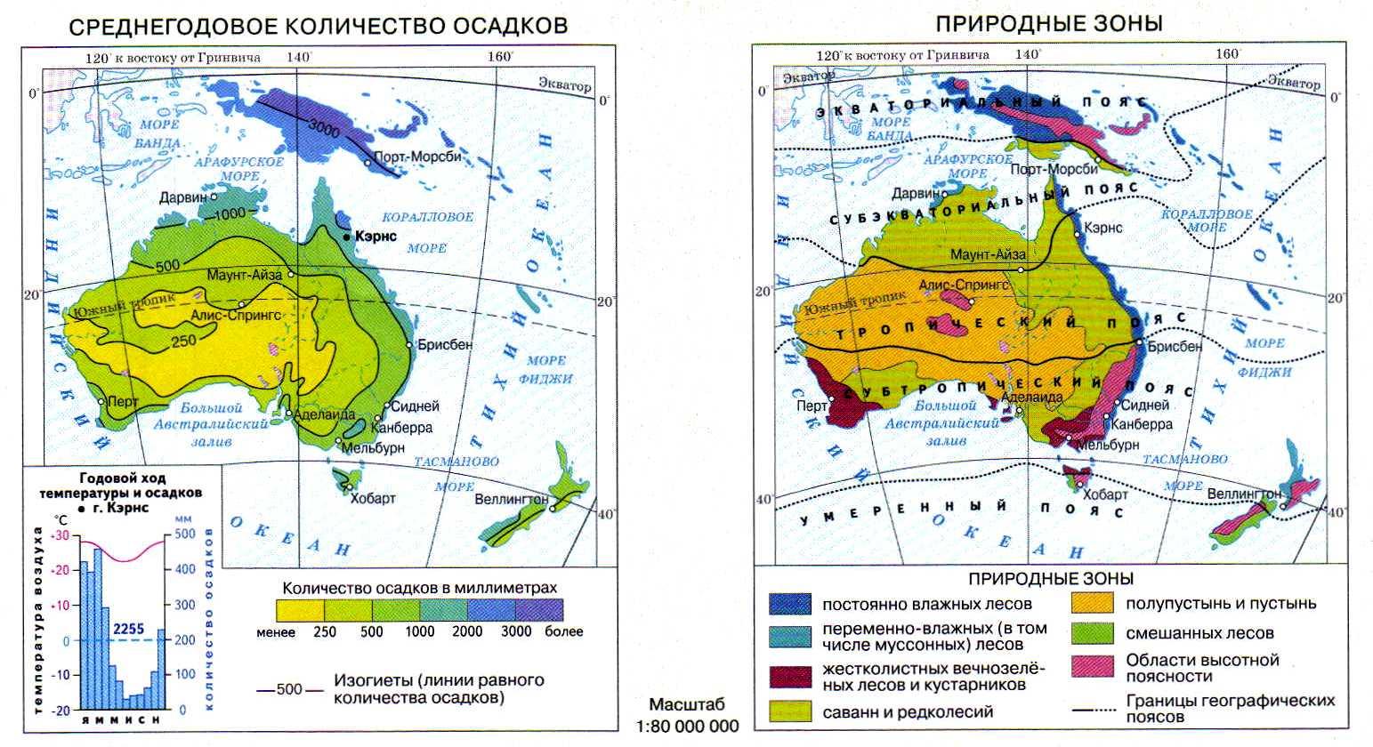 Австралия Природные зоны