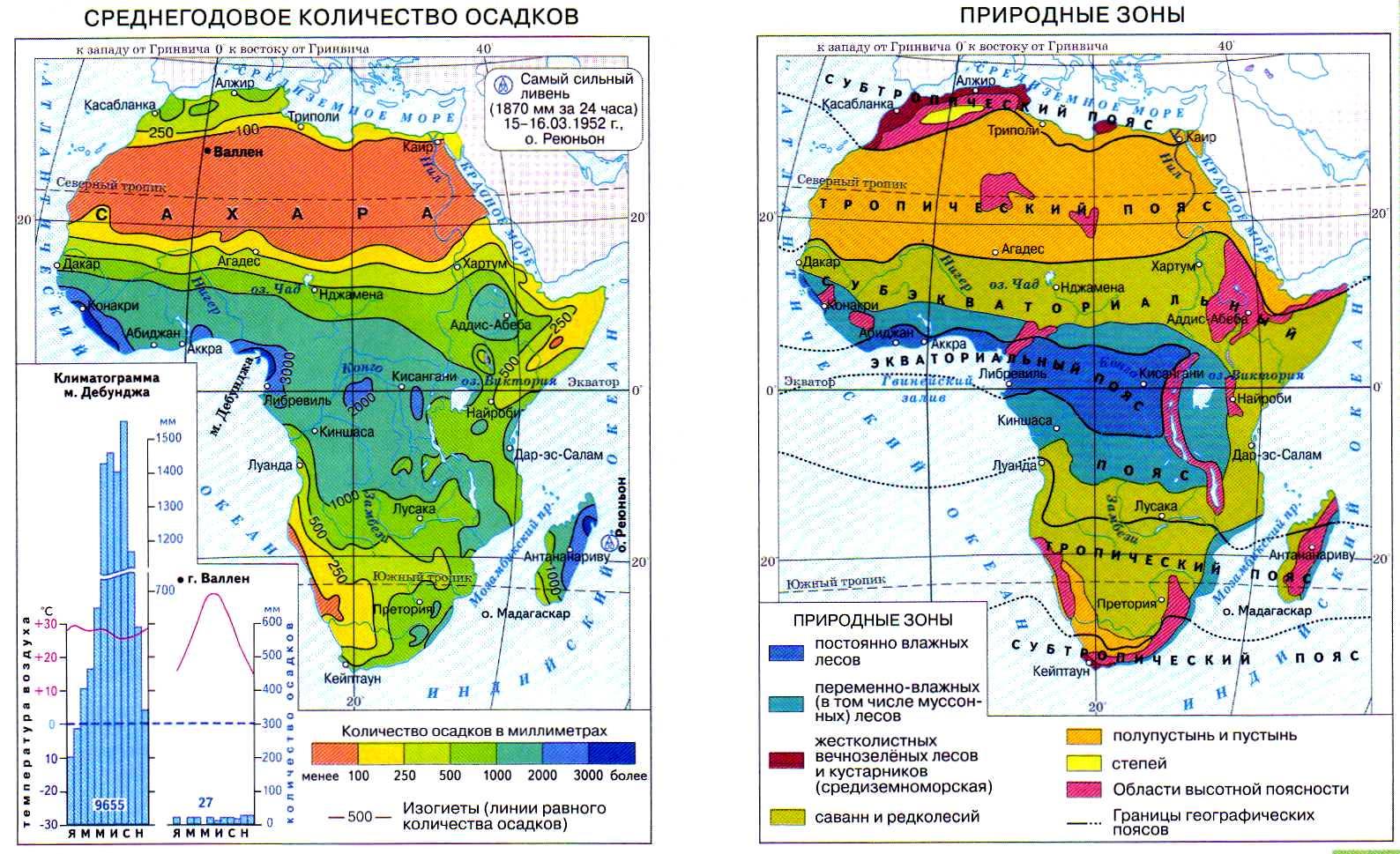 Африка Климат ОсадкиПриродные зоны