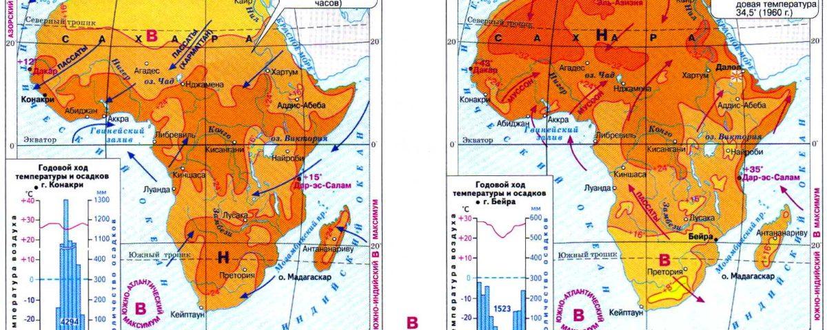 Африка Климат ТемператураДавлениеВетер