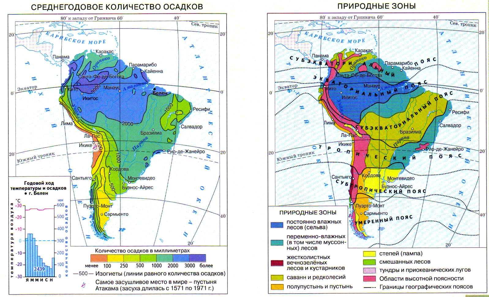 Южная Америка: природные. Осадки Природные зоны