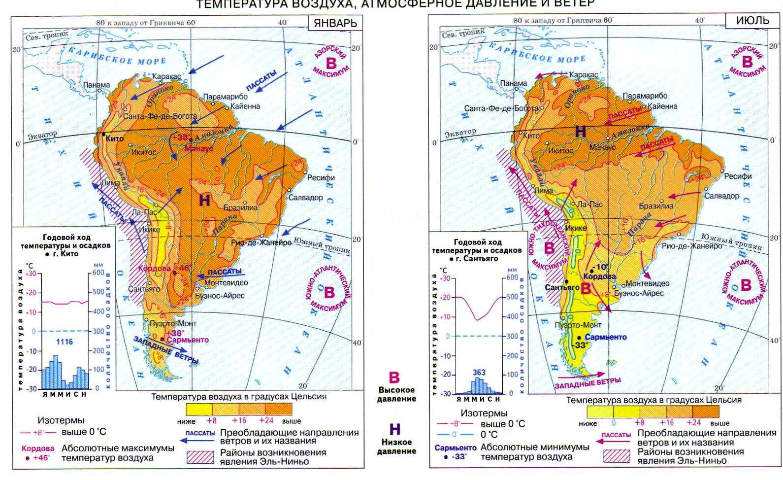 Южная Америка ТемператураДавлениеВетер