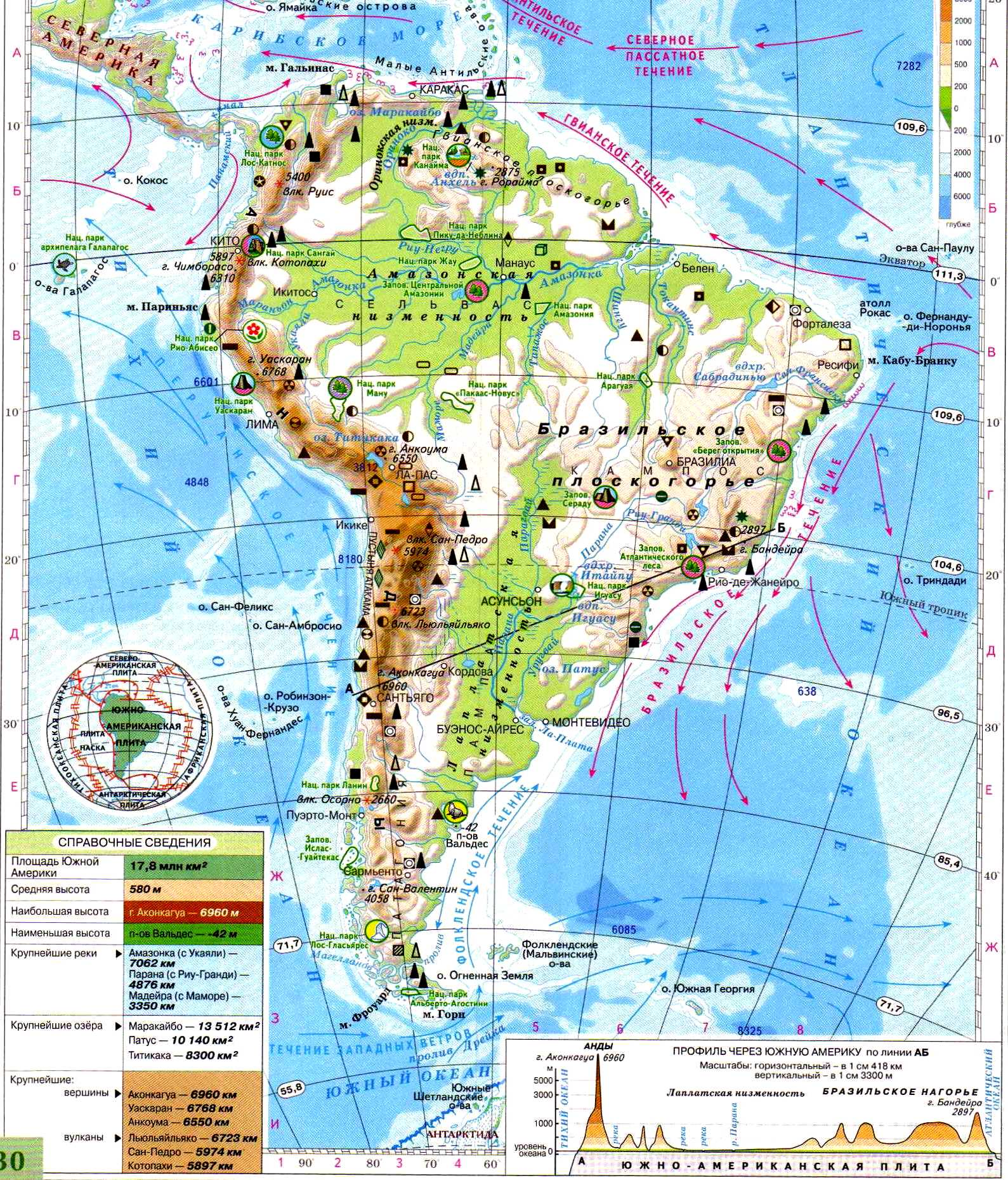 Южная америка краткий доклад 7230