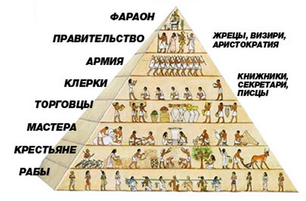 Реферат по теме древний египет 5179