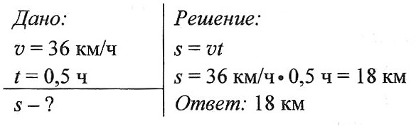 Составить и решить задачу на движение физика 9 класс решения задач