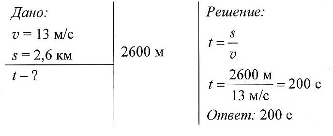 Трудности при решении задач на движение фса примеры решения задач