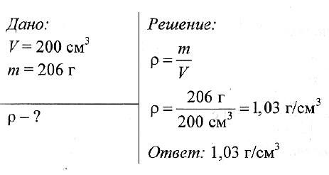 Ответы и решения задачи по физике задачи примеры по ндс решение