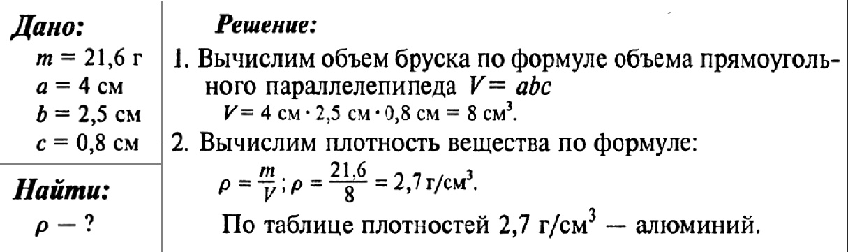 Решение задач на тему плотность вещества физика решение задачи на применение уравнения бернулли