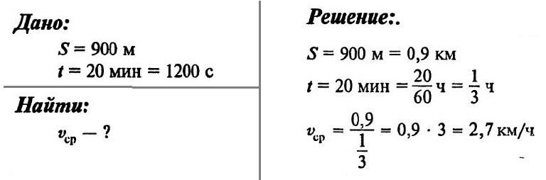 9 класс задачи на движение решение решение задач по математике егэ задания с2