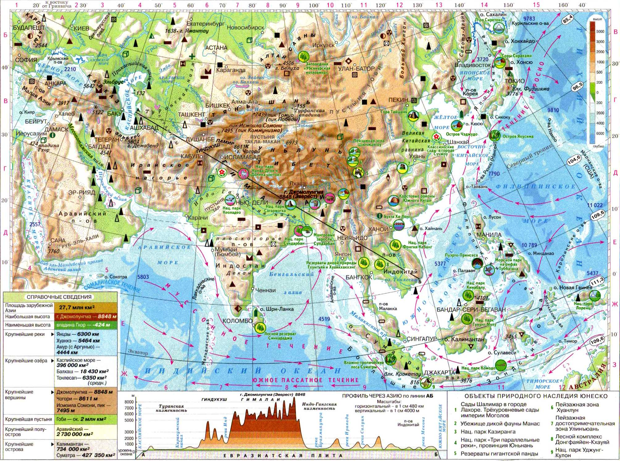 Евразия. Страны Азии. Физическая карта