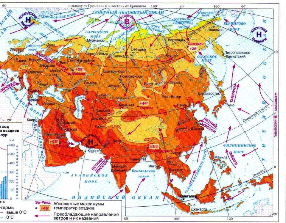 Климат, природные зоны Евразии в июле