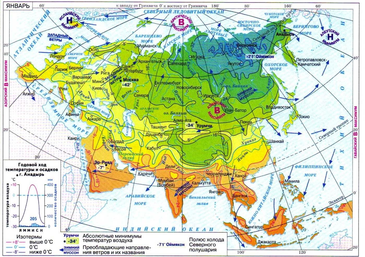 Климат, природные зоны Евразии в январе