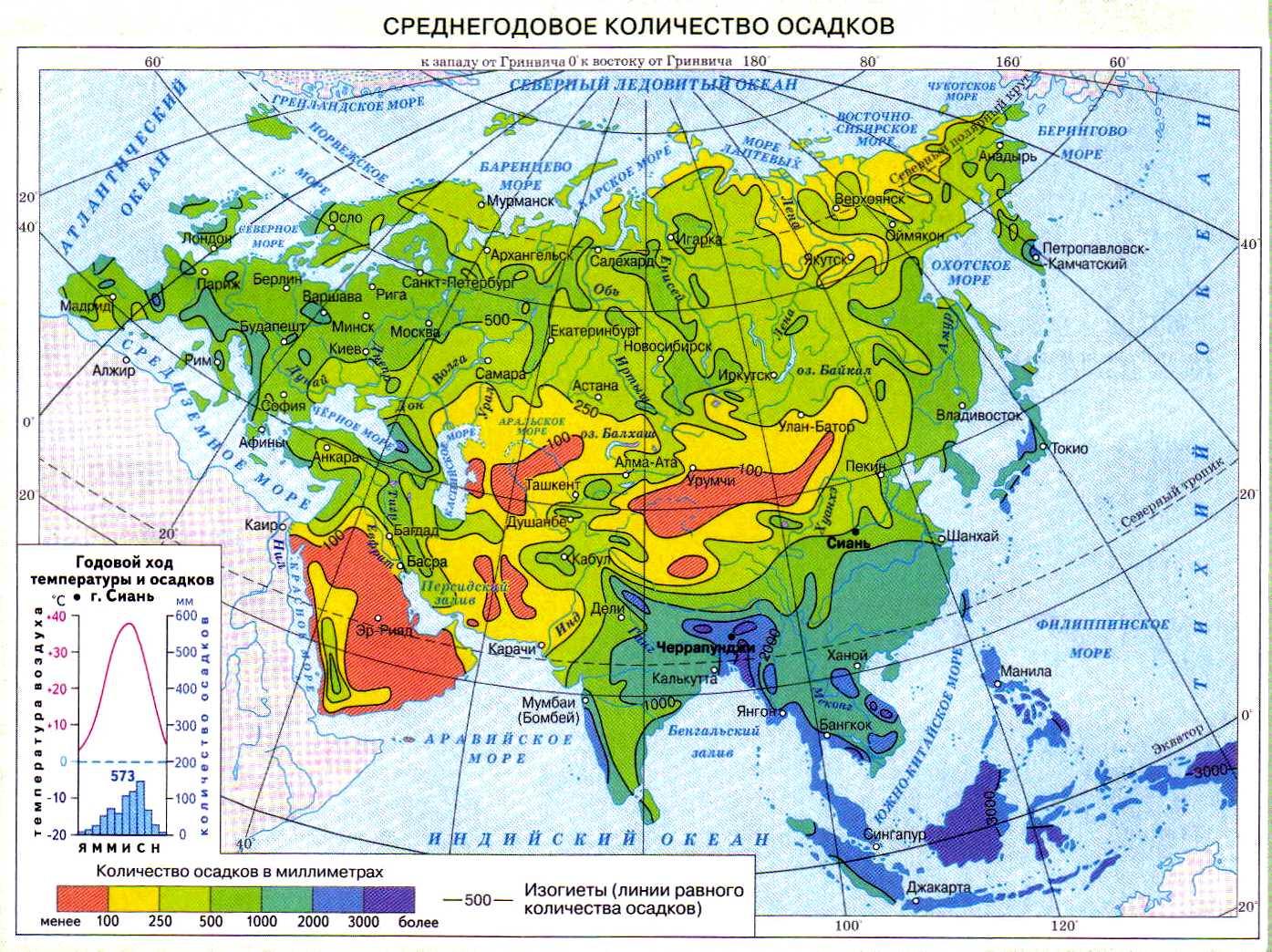 Евразия. Среднегодовое количество осадков