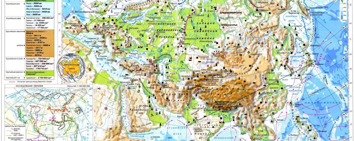 Евразия. Географическое положение