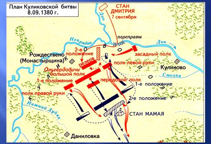 Куликовская битва Схема Дмитрий Донской