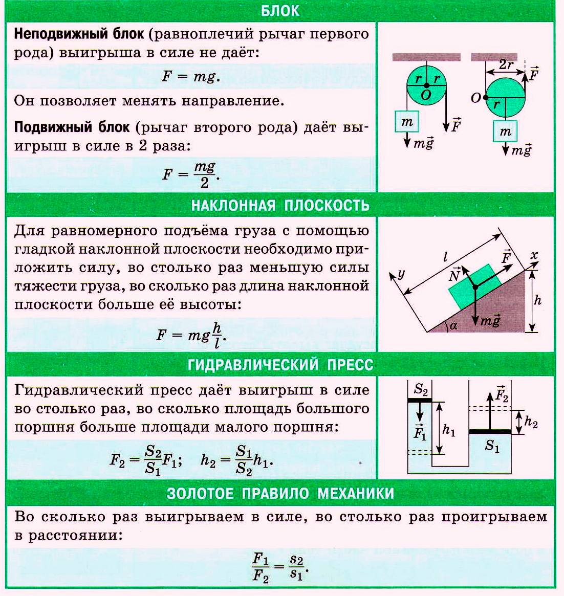 Простые механизмы доклад по физике 2529
