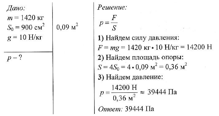Бесплатное решение задач по физике 10 класс решение задач управления