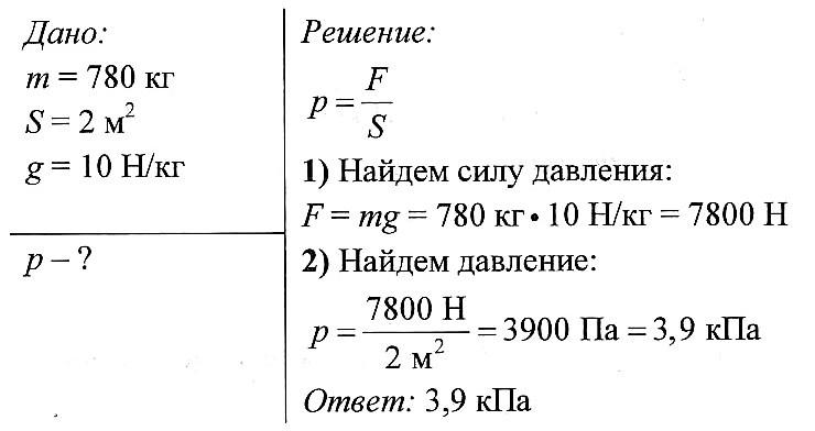 Решение задачи физика 7класс физика 10 класс решение задач марон