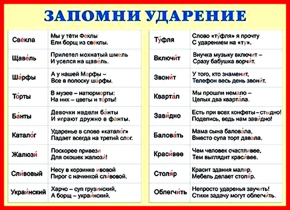 Орфоэпический словарик