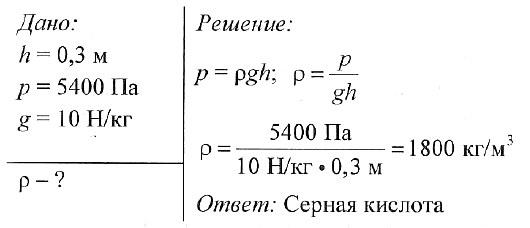 Решение задач по физике на твердые тела задачи и решения по природоресурсному