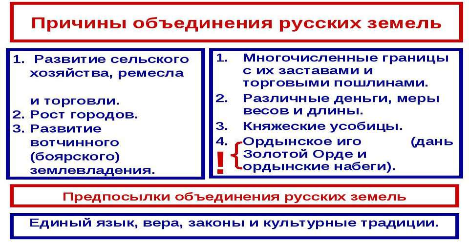 центр объединения русских земель, причины