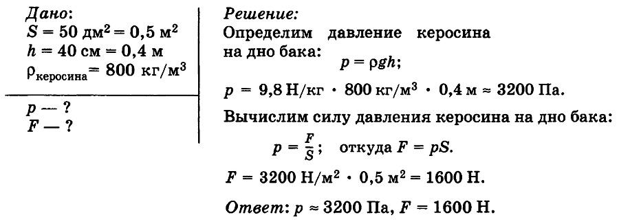 Решение задачи с поршнем решение задач по геометрии сканави