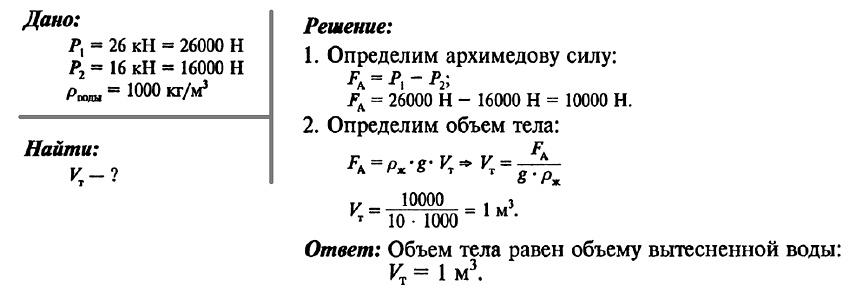 Задача на тему архимедова сила с решением решения задач из 1с специалист скачать