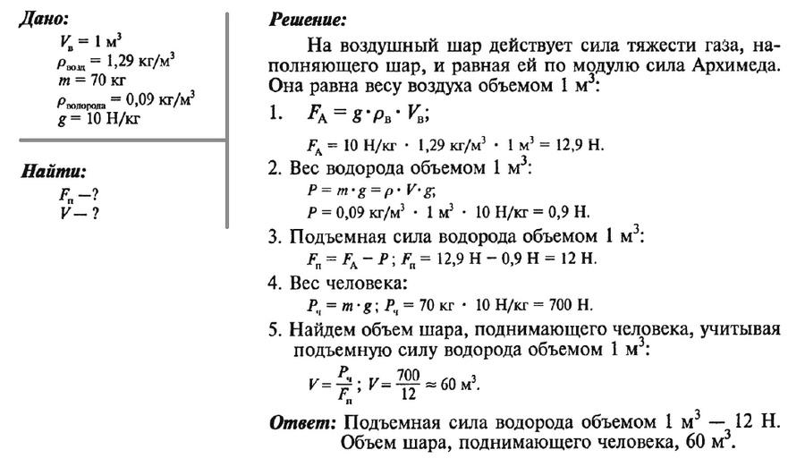 Задача на тему архимедова сила с решением решение задачи выборочный метод