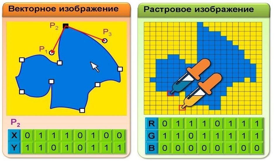 растровая и векторная графика 2