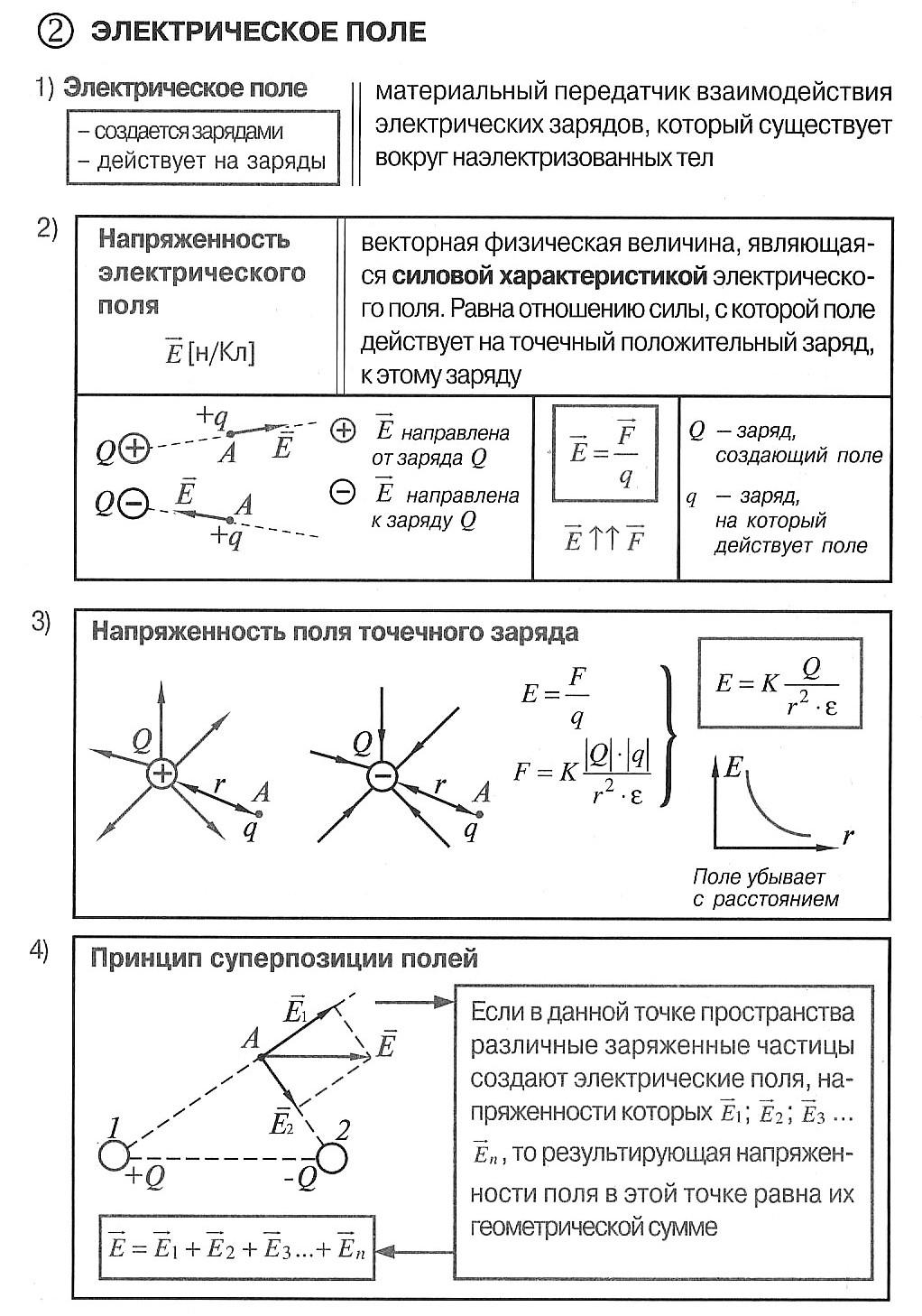 Задачи по физике раздела электростатика с решениями задачи по егэ по математике с решением