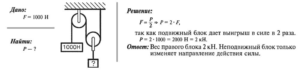 Задачи с решением на момент силы решение задач с двоичным кодом
