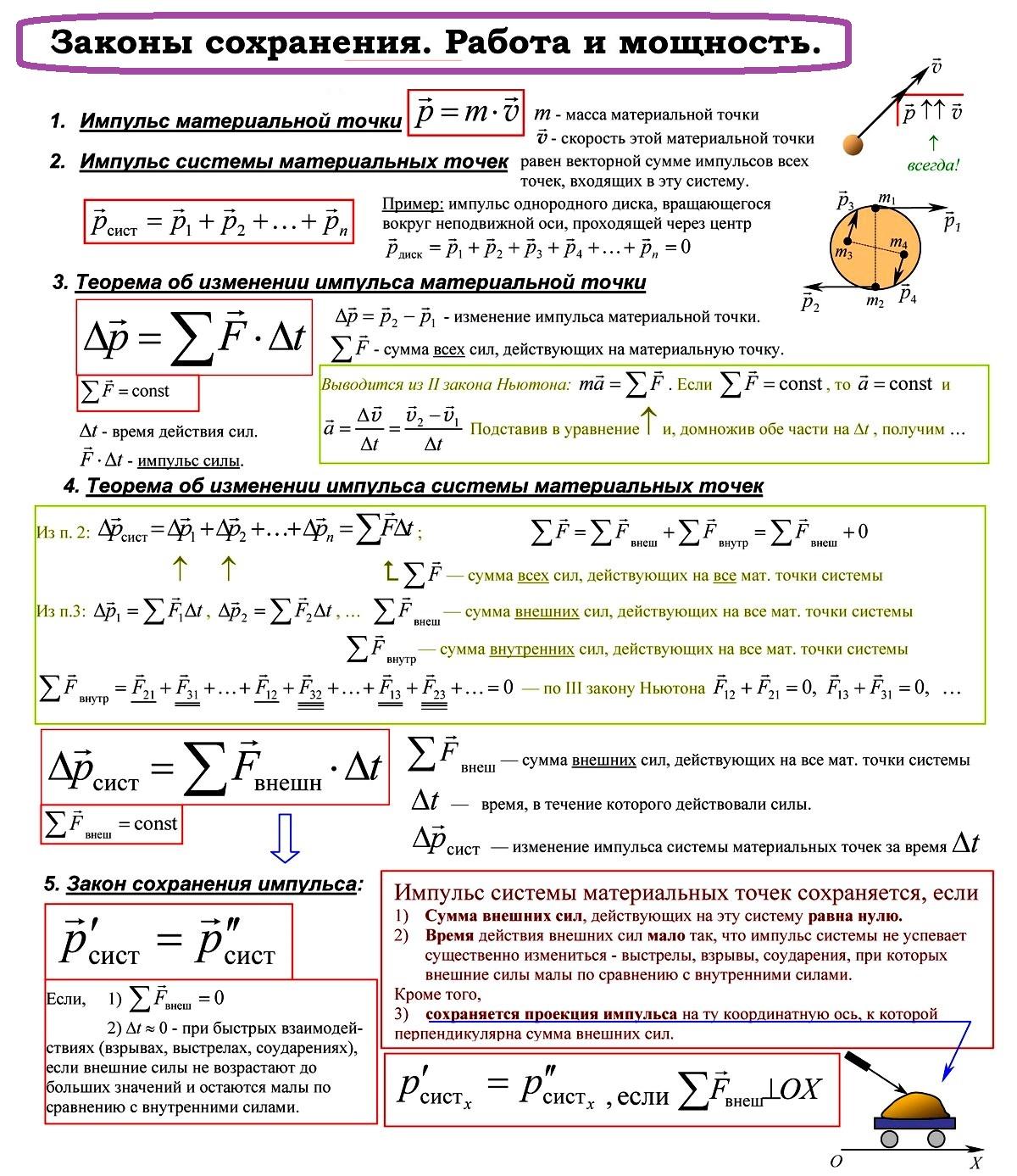Контрольная работа закон сохранения энергии с решением 5196