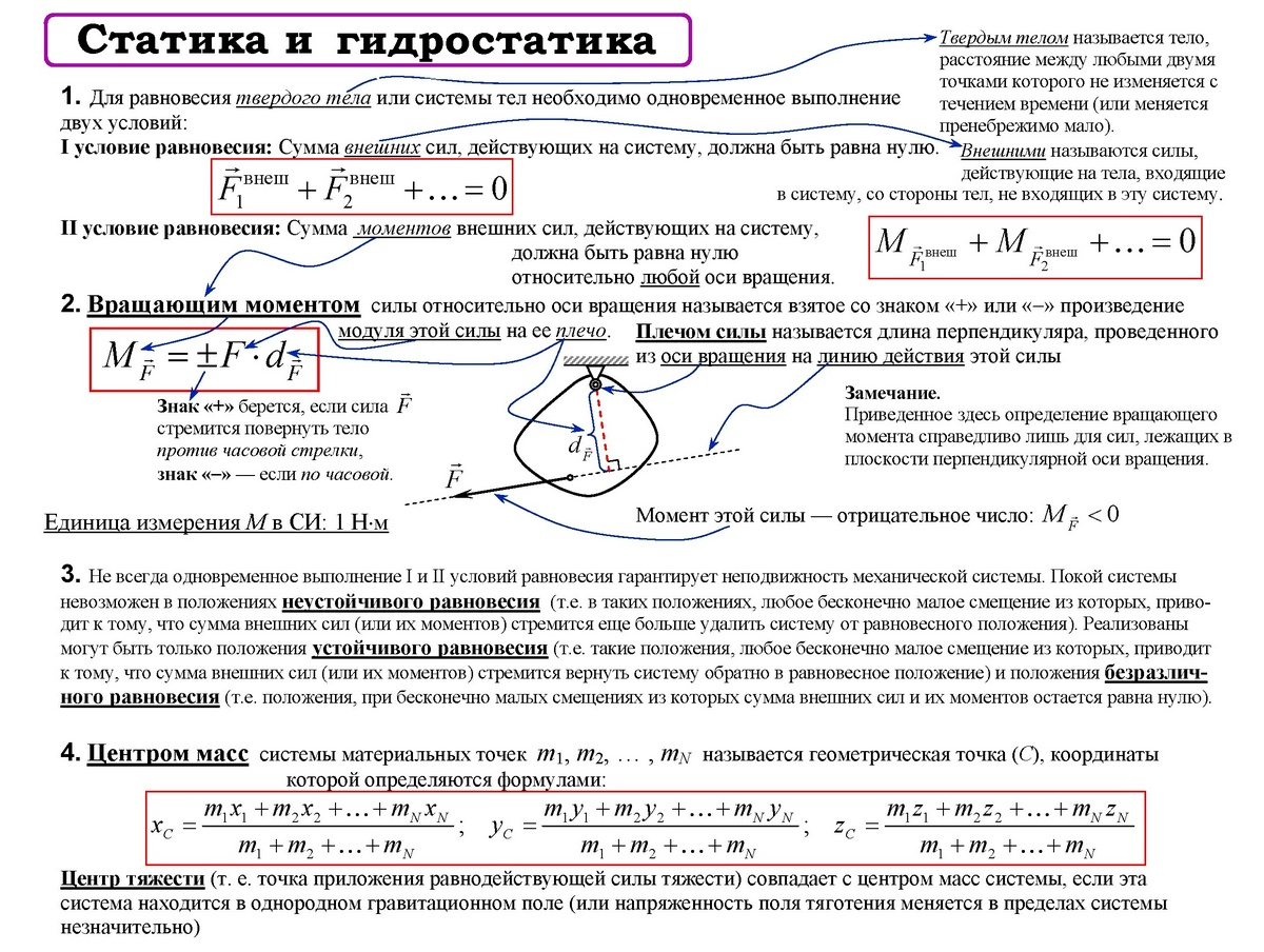 Статика и гидростатика