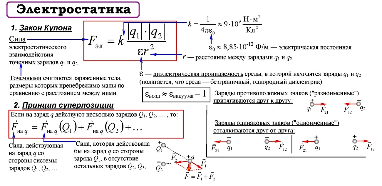 Решения задач по электростатике математика 5 класс задачи с решениями скачать