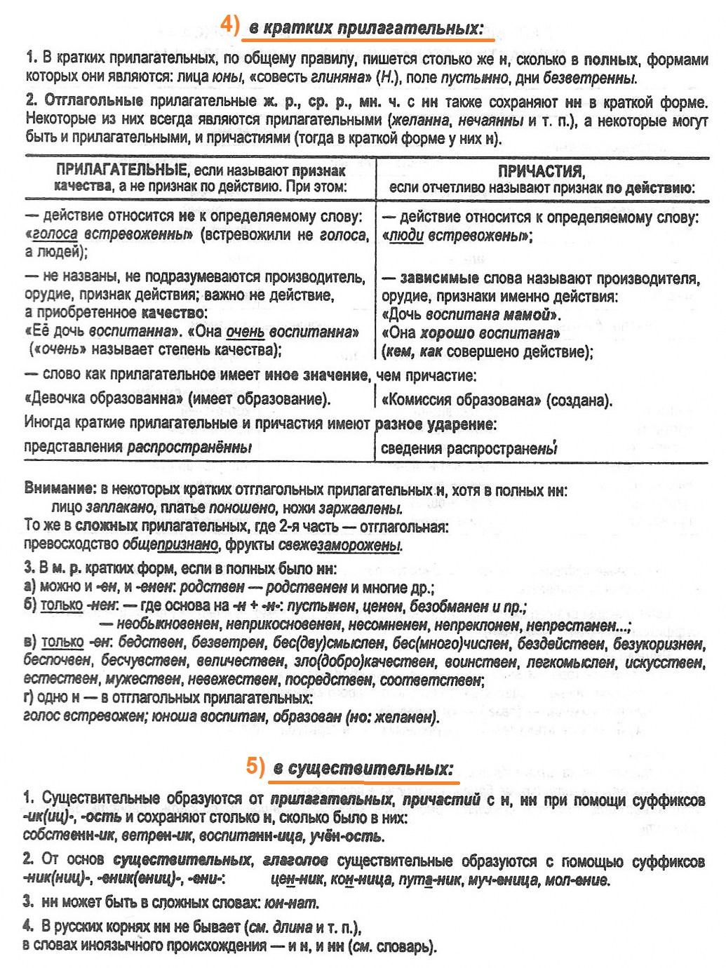 """""""Правописание -Н- и -НН- в различных частях речи"""" 2"""