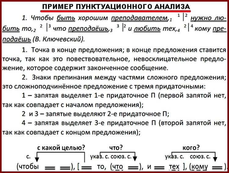 урок русского языка пунктуационный разбор