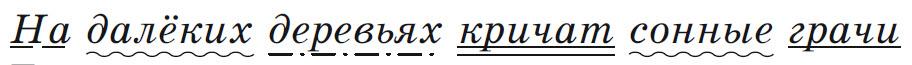 Образцы синтаксического анализа простого предложения
