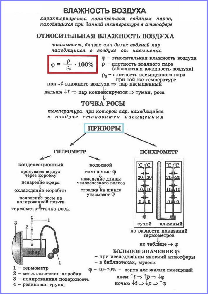Решение задач по географии на относительную влажность распечатать задачи 2 класс с решением