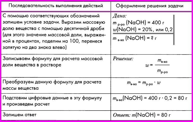 Решение типовых задач растворы калькулятор для решения задач в столбик