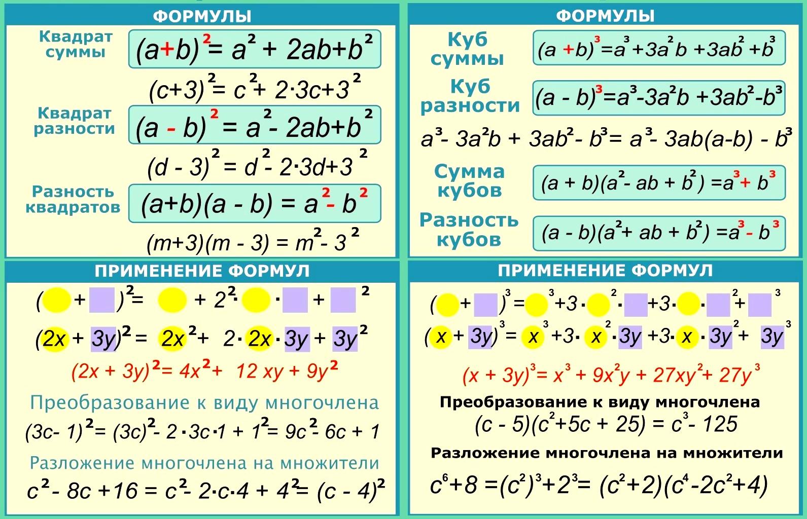 Применение формул сокращенного умножения. Крупно, наглядно, таблица, схема