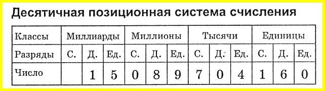 десятичная