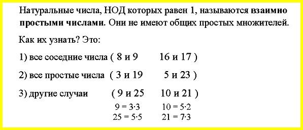 взаимно простые числа