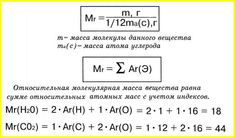 Относительная молекулярная масса
